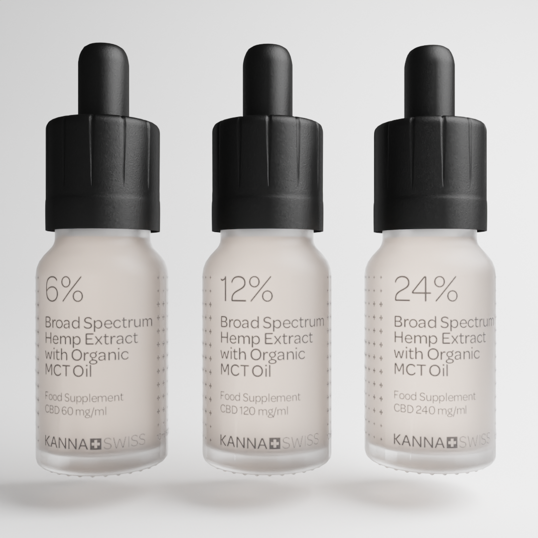 Broad Spectrum Hemp Extract with Organic MCT Oil - 6%, 12%, 24% 250ml bottles